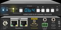 HDMI OVER 2xIP Channel Extender