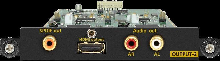 Modular Type HDMI-Pass Modular Card for SB-3888, SB-3855, SB-3693
